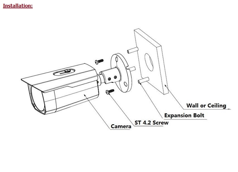 Camera thân GSK-SP7825F-FHD