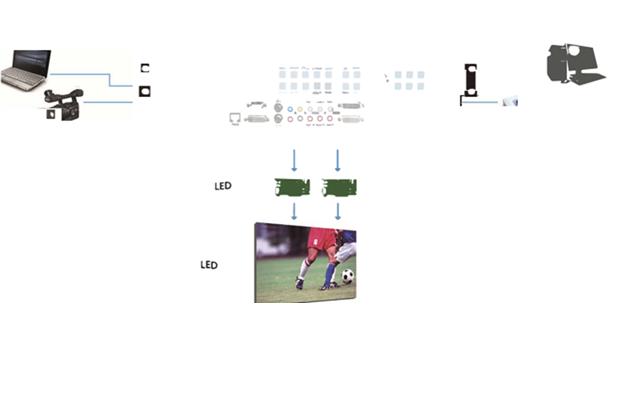 Bộ xử lý hình ảnh VP300