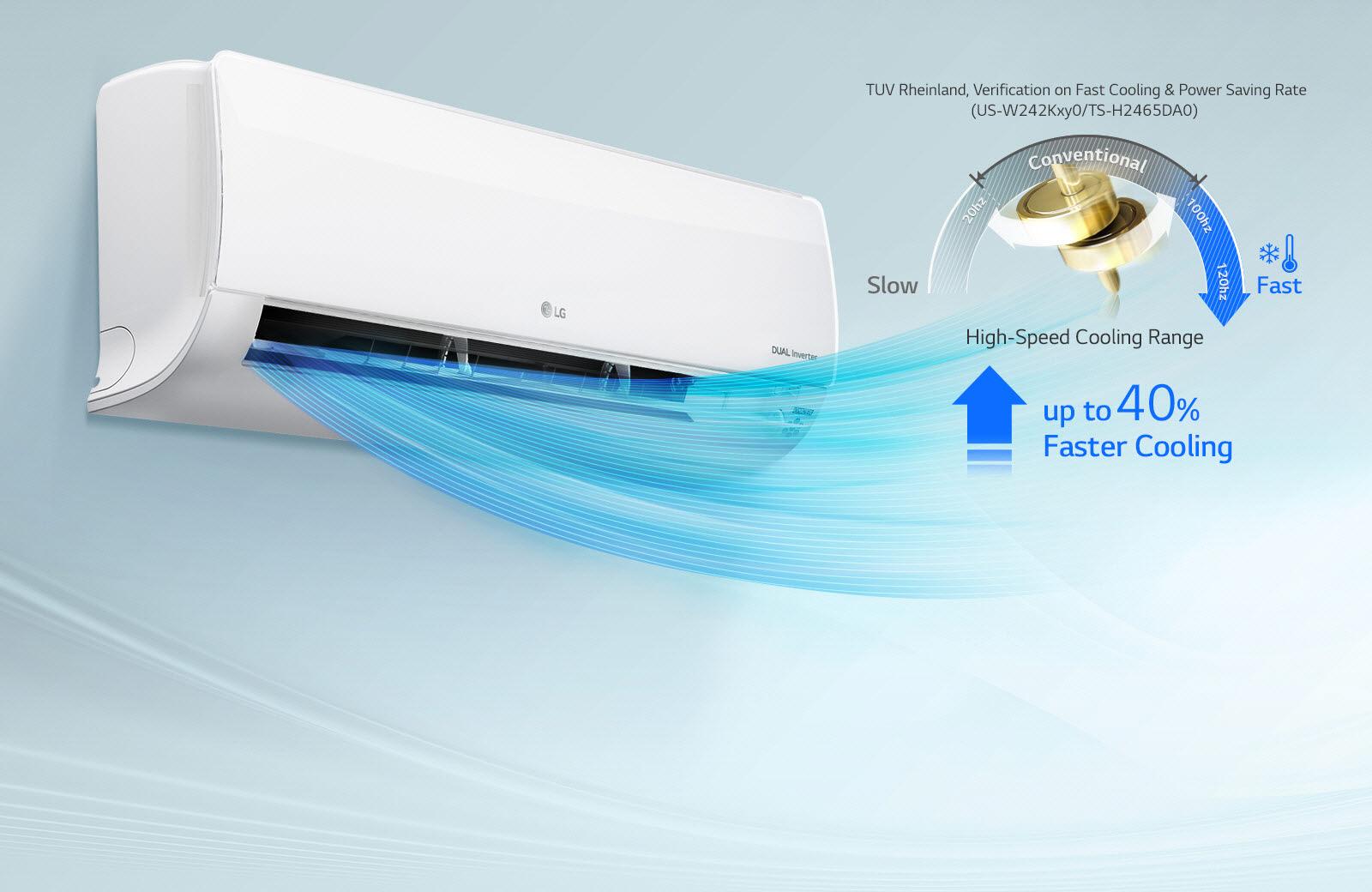 Dual Inverter làm lạnh nhanh 40 phần trăm-Điều hòa LG 12000 BTU