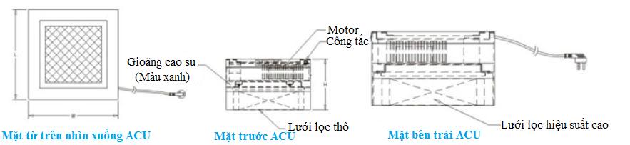 Inside fan filter unit