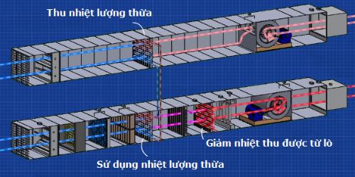 Công Ty TNHH Đầu Tư và Phát Triển LVD