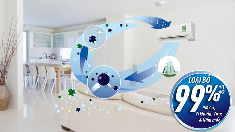 công nghệ Nanoe-G