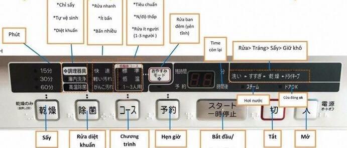 Máy rửa chén Nhật Toshiba DWS-600B