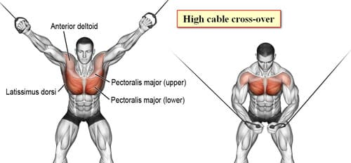 High cable cross-over