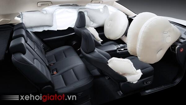 Túi khí an toàn xe Lexus NX