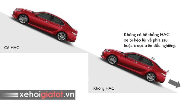 Hệ thống hỗ trợ khởi hành ngang dốc xe Toyota Camry