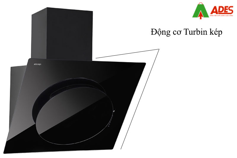 Dong co Turbin kep