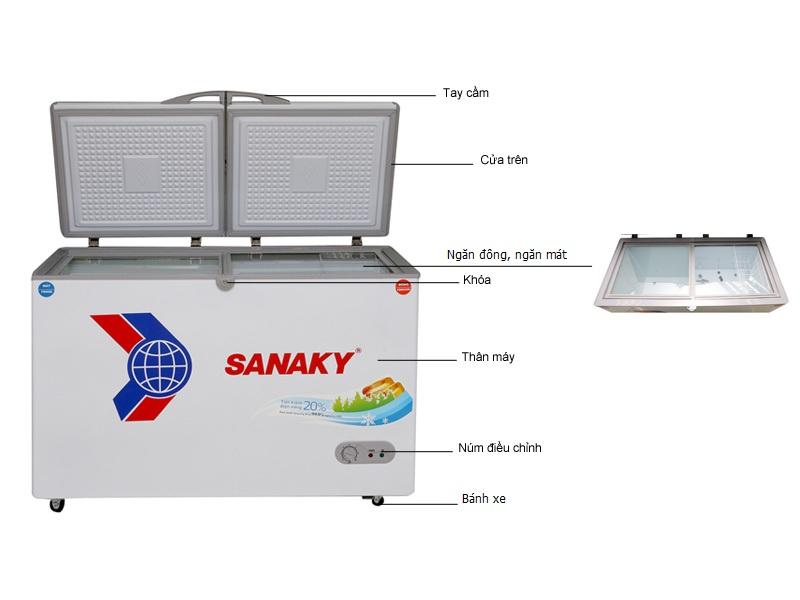Tủ đông Sanaky SNK-2900W | Điện máy giá gốc ADES