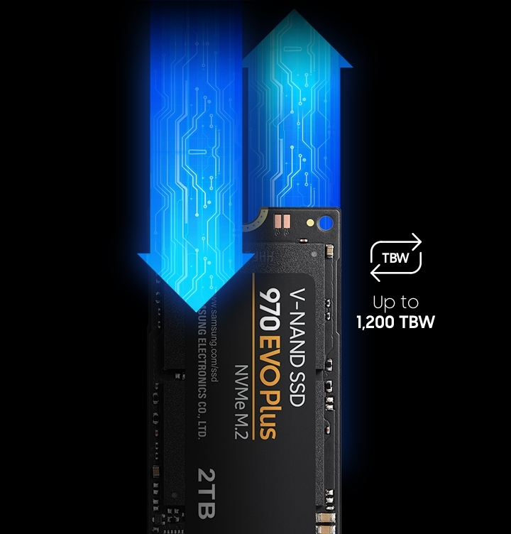 Thông số kĩ thuật: SSD Samsung 970 EVO