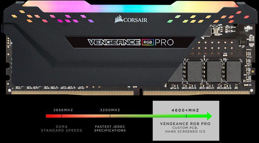 vengeance-rgb-pro-cmw16gx4m2c3600c18-08-