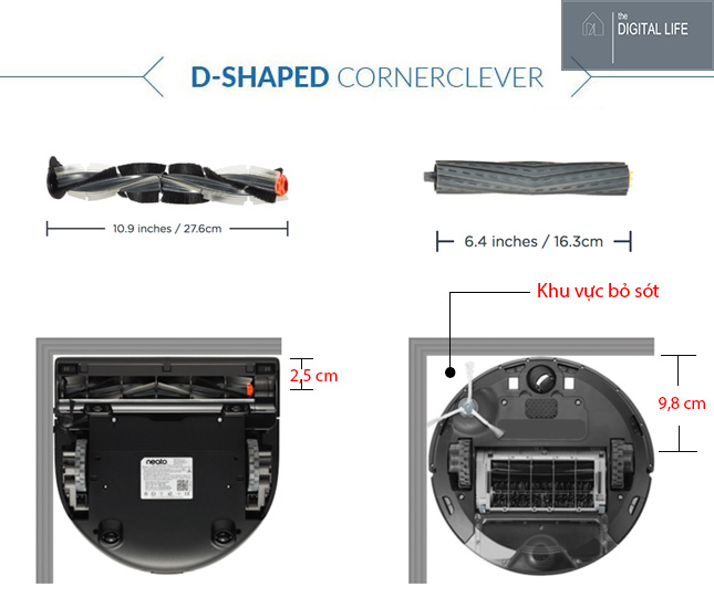 D Shape cornerclever