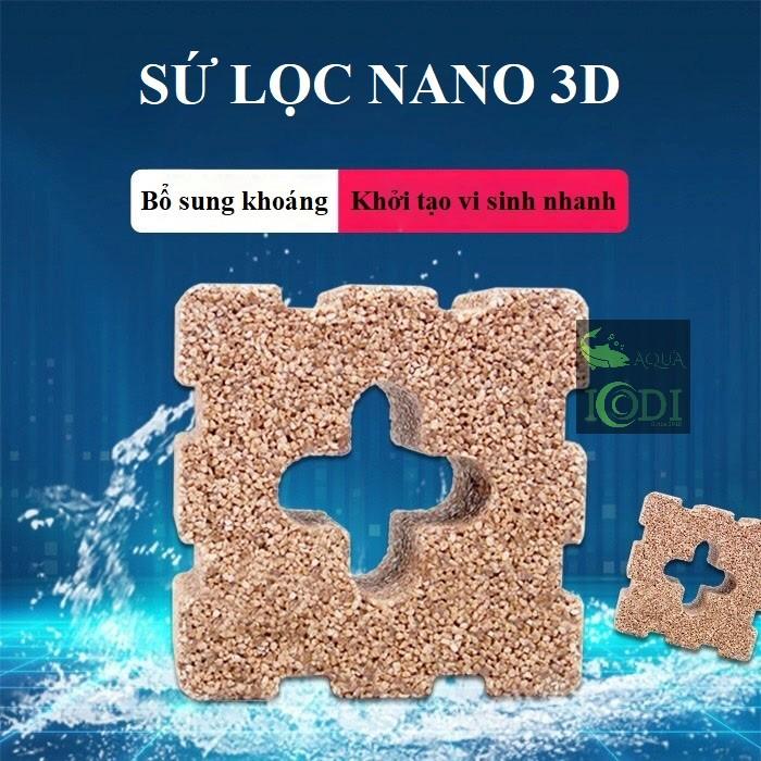 su-loc-nano-3d-vien-vuong