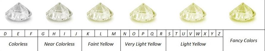 Đá Cubic Zirconia (CZ) là gì? Tiêu chuẩn đánh giá và ý nghĩa của đá Cz giamcanlamdep.com.vn