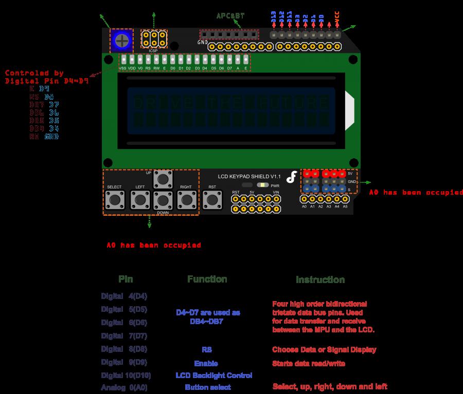 LCD1602 Keypad Arduino