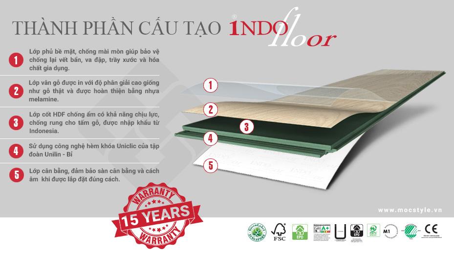 thành phần cấu tạo của sàn gỗ cốt xanh