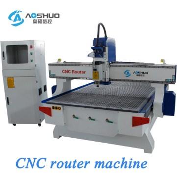 Cáp Điều Khiển CNC Router Machine