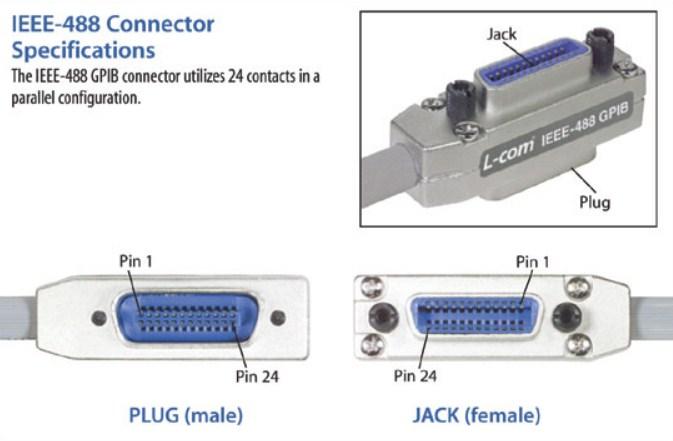 Cáp Kết Nối IEEE-488 GPIB