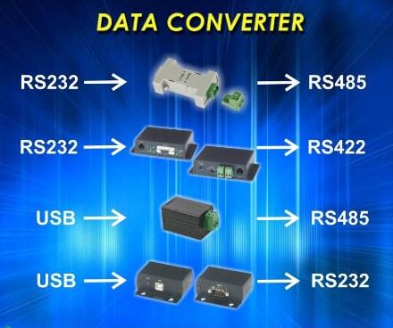Chuyển Đổi RS232 RS422 RS485 Converter