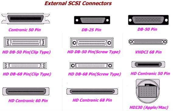 Cáp Kết Nối Chuẩn SCSI