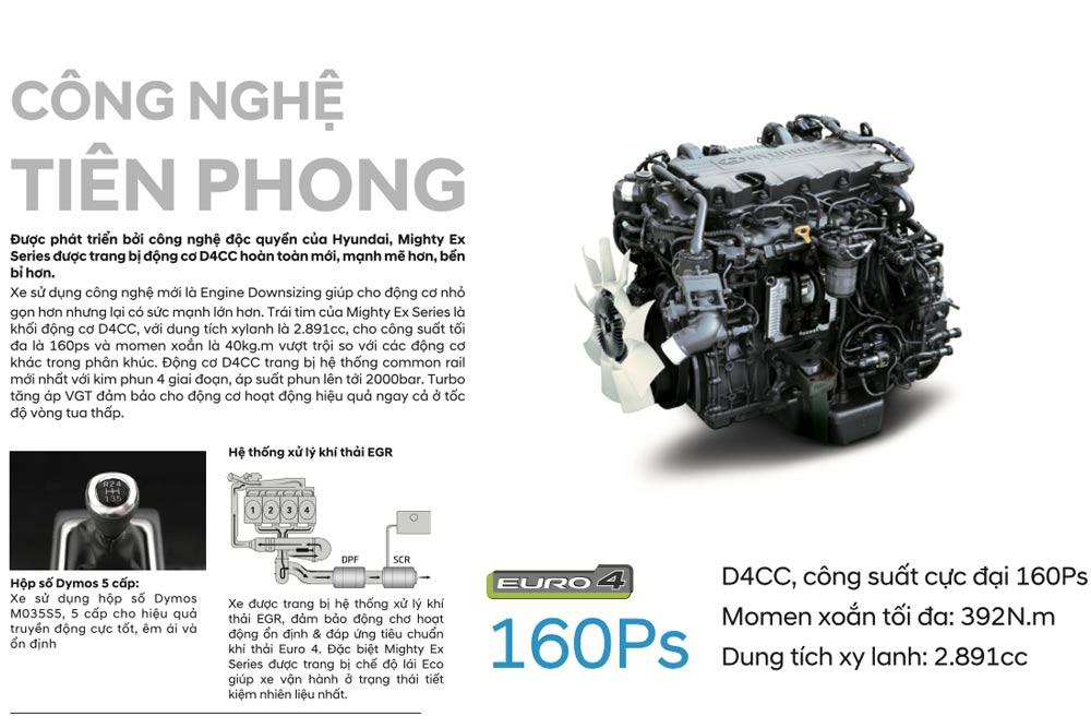 Động cơ D4CC của hyundai EX8 GT