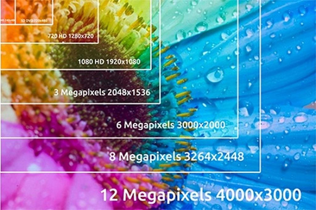 Hướng dẫn đọc thông số kỹ thuật camera quan sát