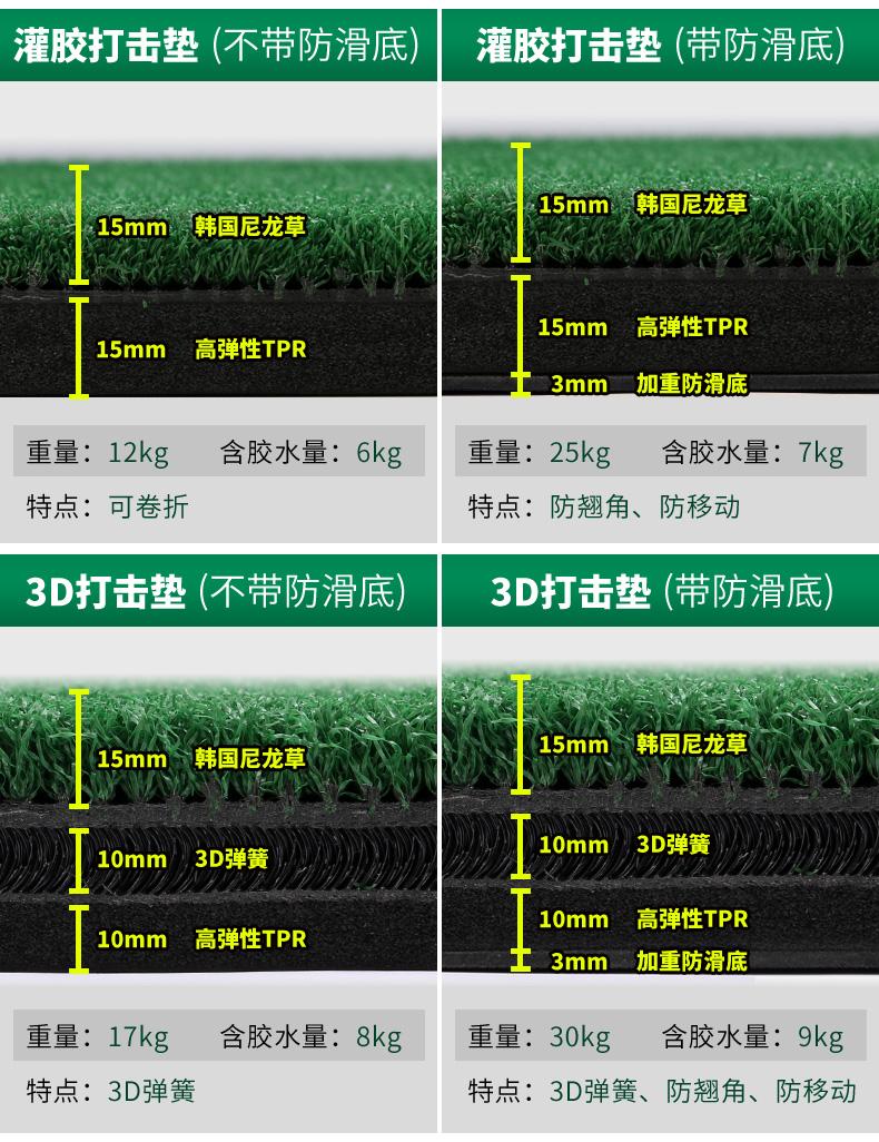 Thảm tập swing 3D - PGM - DJD016