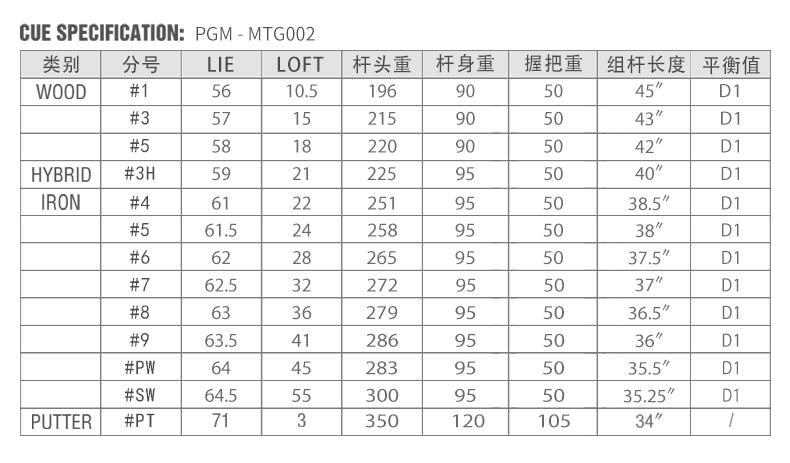 Bộ gậy golf Nam RIO 2016 - PGM - MTG002