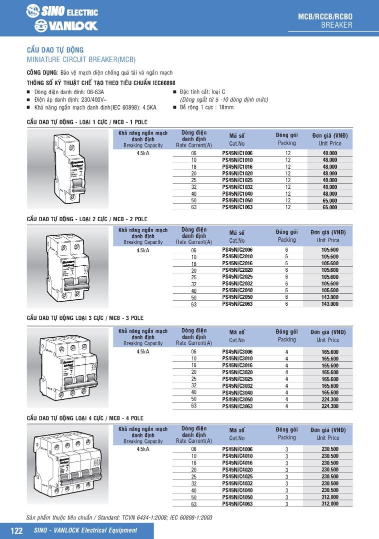 Bảng giá thiết bị điện Sino mới nhất 2020