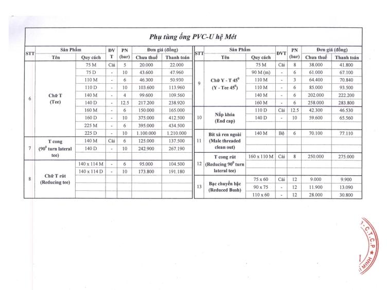 bảng giá phụ kiện upvc hệ mét