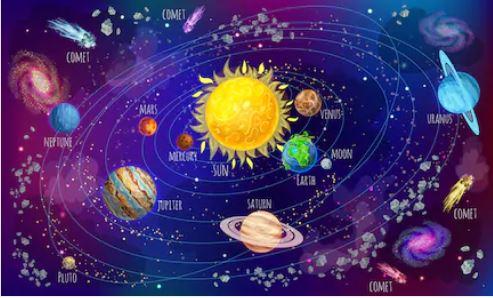Hoạt hình vũ trụ - THH27