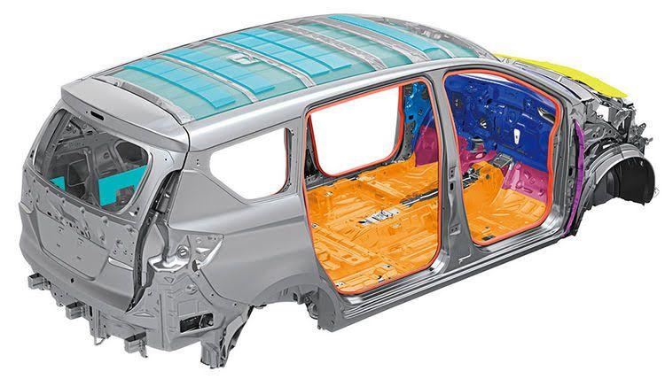 chống bó cứng phanh ô tô