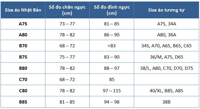 Bẳng số đo vòng ngực - Gunze.vn