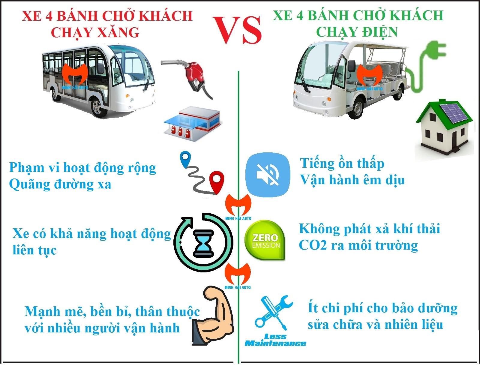 So sánh xe khách chạy điện với chạy xăng