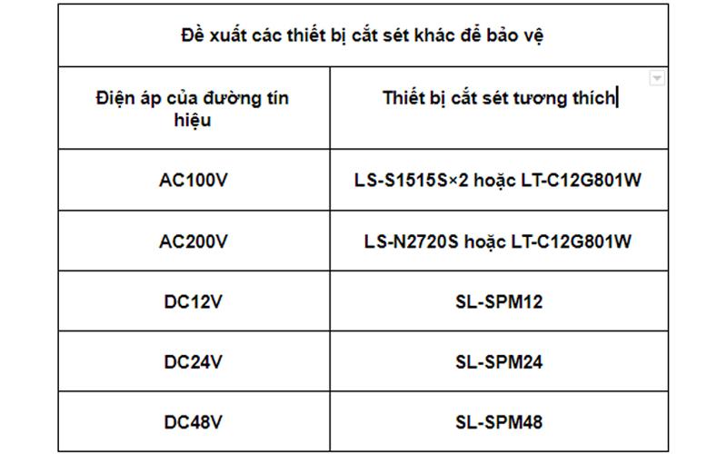 Thông số kỹ thuật của thiết bị chống sét lan truyền dành cho đường nguồn LD-PNP25100S (N-PE)