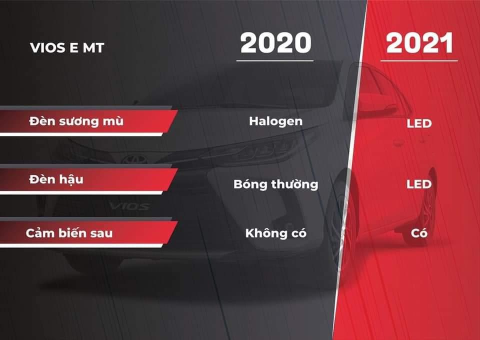 So Sánh Vios E MT 2020 và Vios E MT 2021