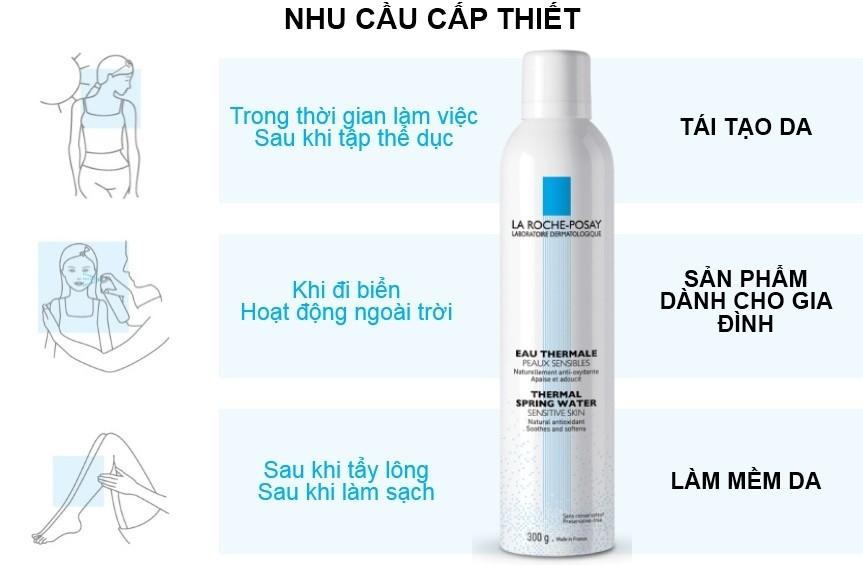 Xịt Khoáng Cấp Ẩm Và Bảo Vệ Da La Roche-Posay Thermal Spring Water Sensitive Skin 300ml CTY