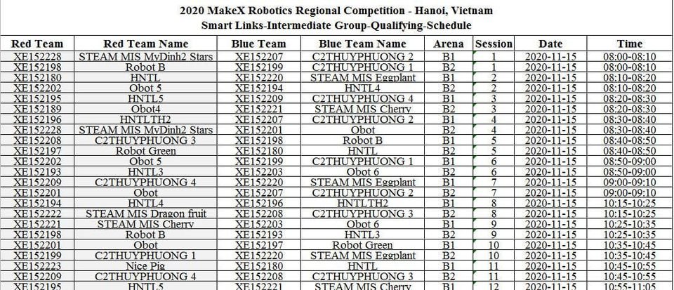 2020 makex robottics competition for steam clubs