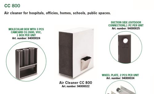 Lọc không khí công nghiệp