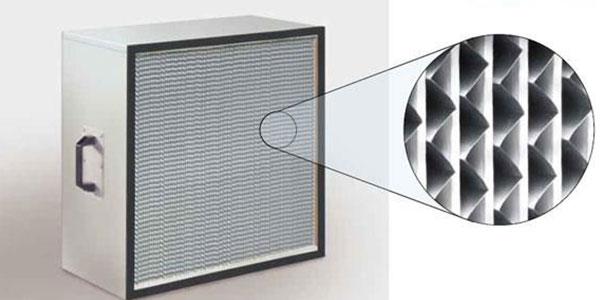 Lọc Hepa trong máy lọc không khí
