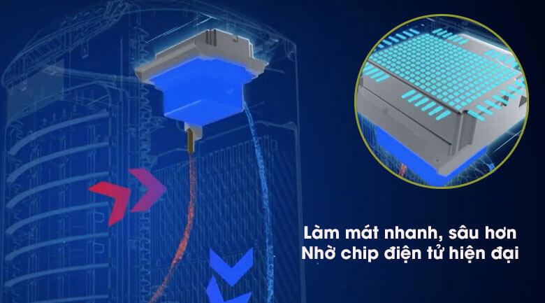 Hệ thống làm mát - Quạt điều hòa Kangaroo KG50F68