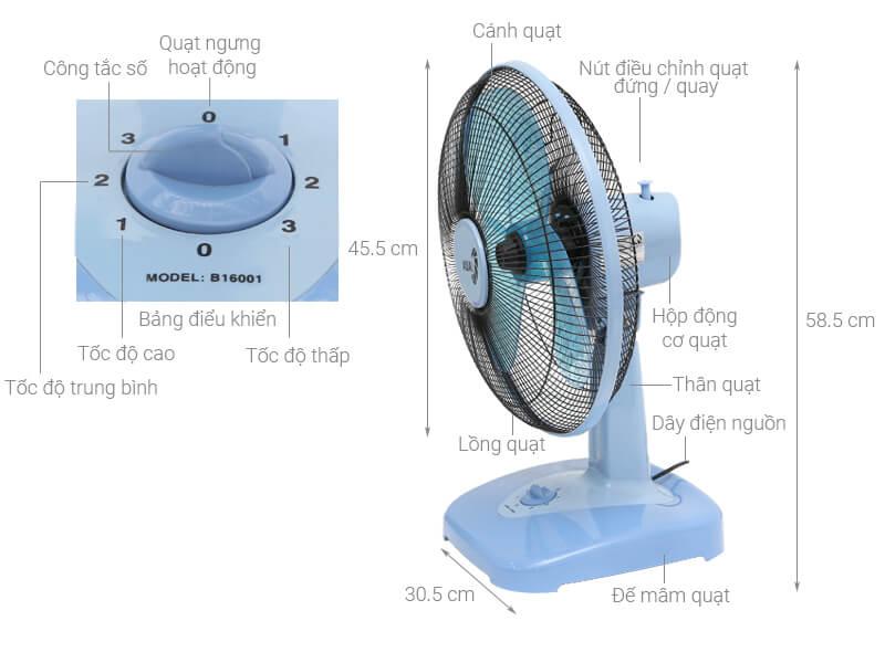 Thông số kỹ thuật Quạt bàn Asia B16001