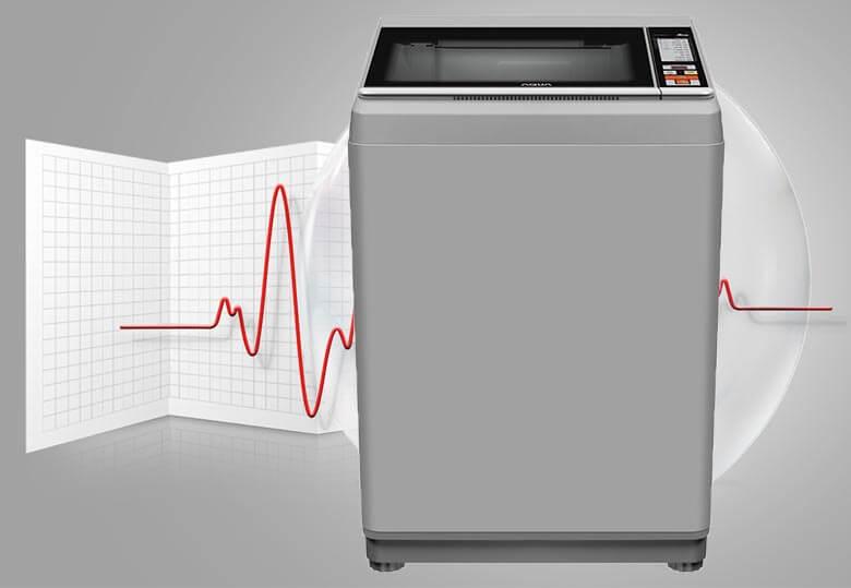 Tự khởi động lại khi có điện - Máy giặt Aqua 8 Kg AQW-S80CT H2