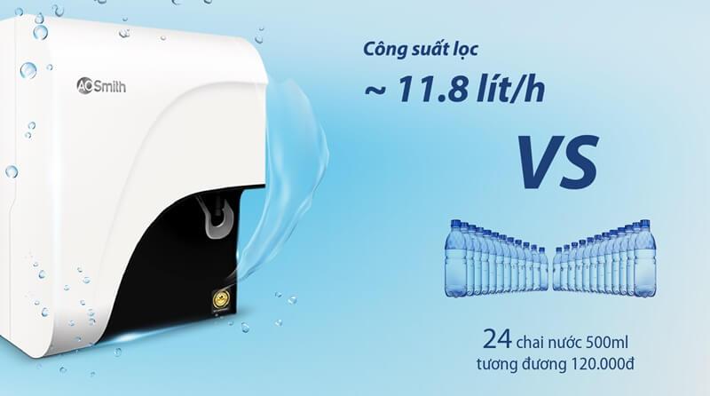 Có công suất lọc 11.8 lít/giờ cung cấp đủ nước cho gia đình sử dụng mỗi ngày - Máy lọc nước RO AOSmith C1 4 lõi