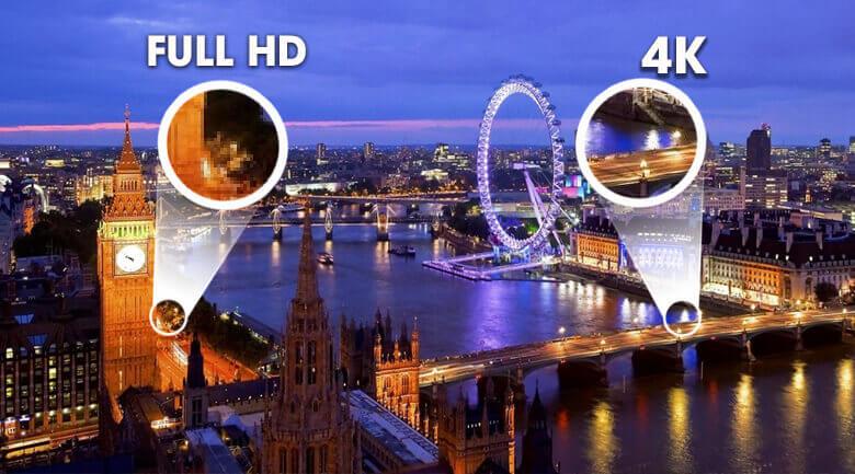 So sánh màn hình Full HD và màn hình 4K - Smart Tivi Samsung 4K 55 inch UA55TU8100
