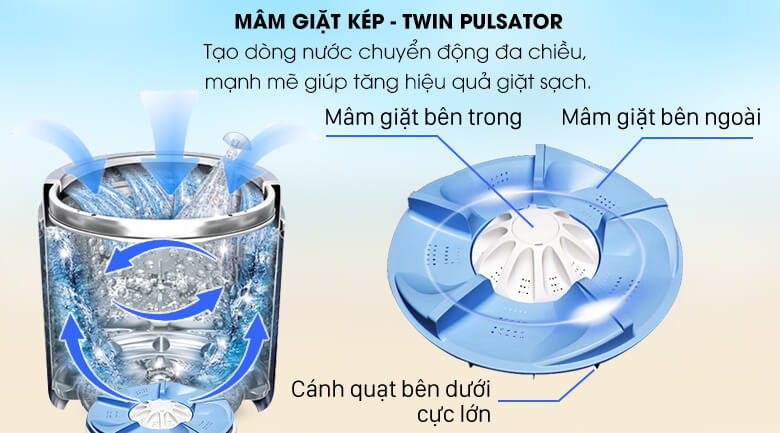 Mâm giặt kép Twin Pulsator - Máy giặt Aqua 8 kg AQW-W80AT H