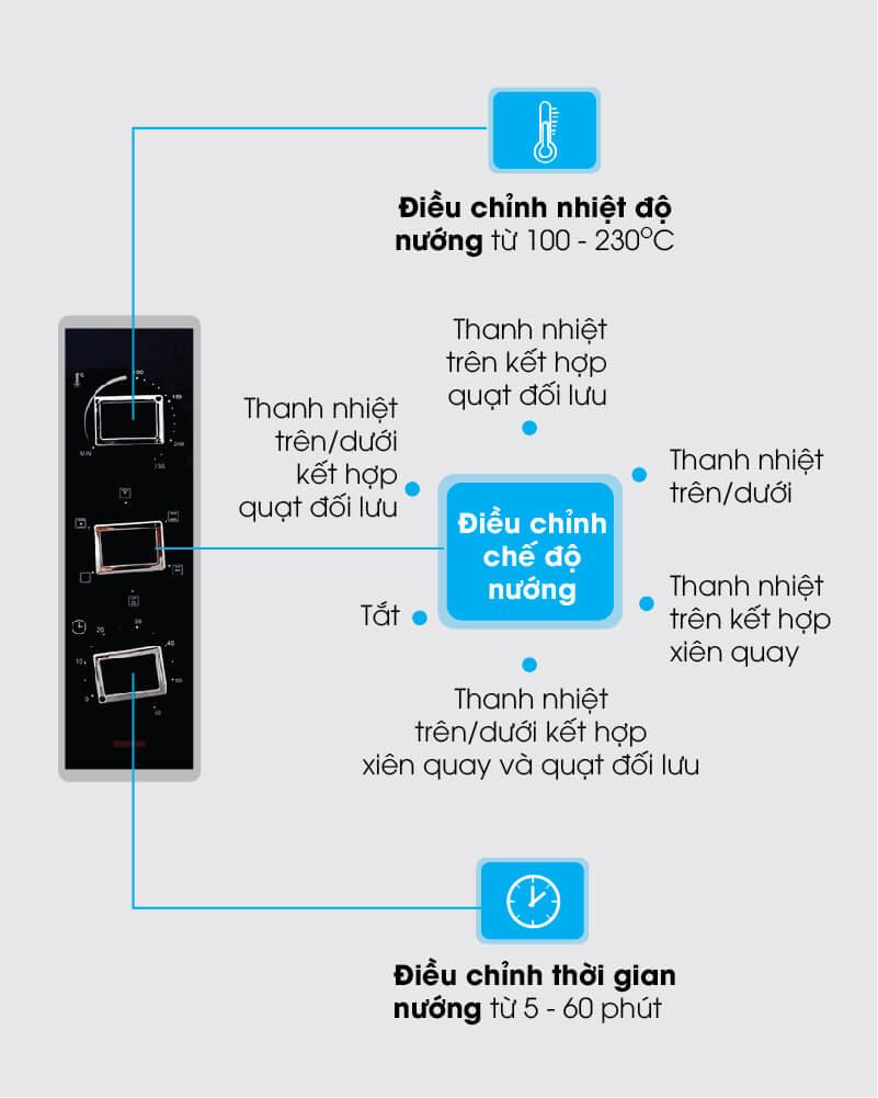 Lò nướng Sanaky VH3599S2D 35 lít
