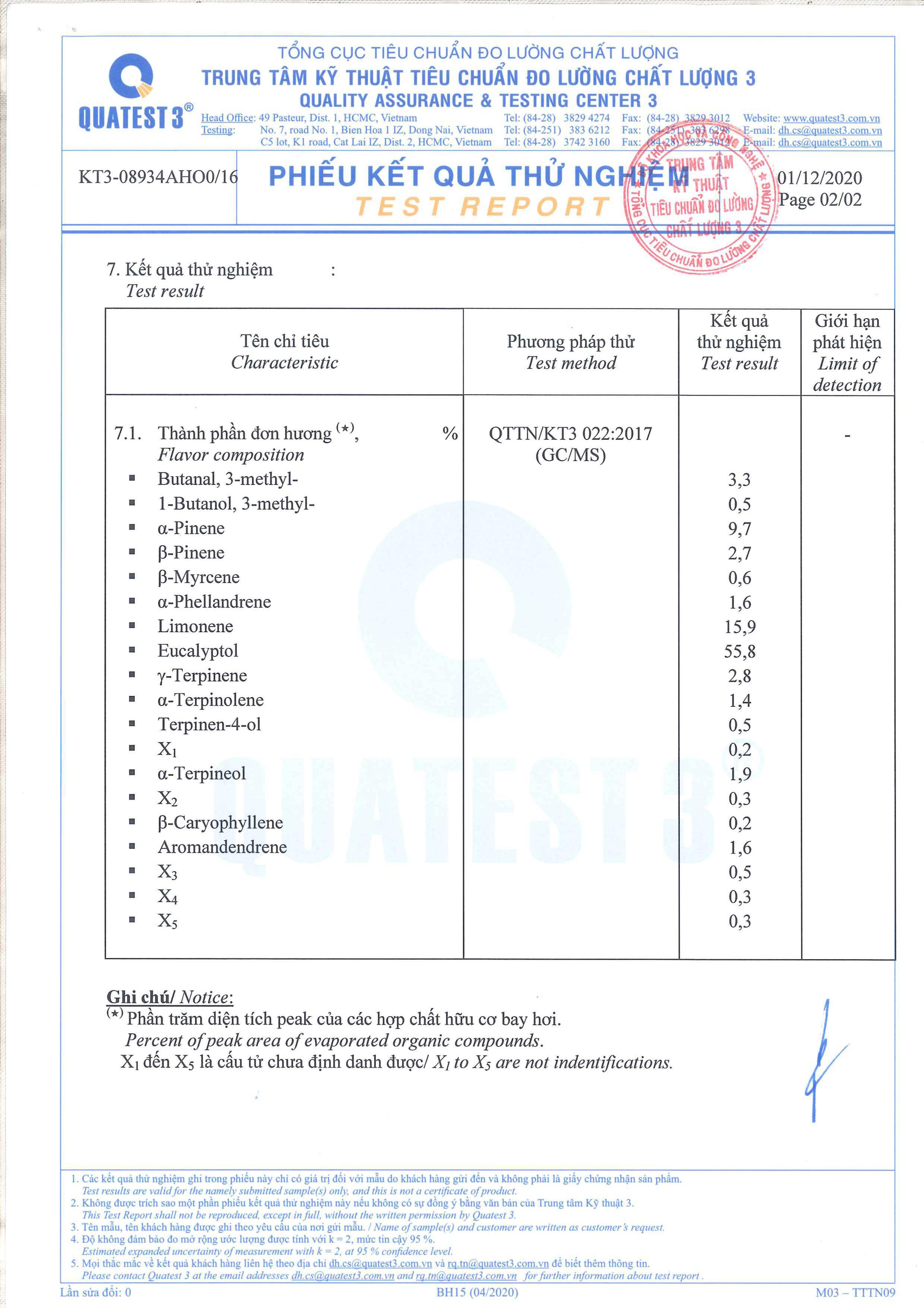 Bản kiểm nghiệm GCMS tinh dầu khuynh diệp Befine 2