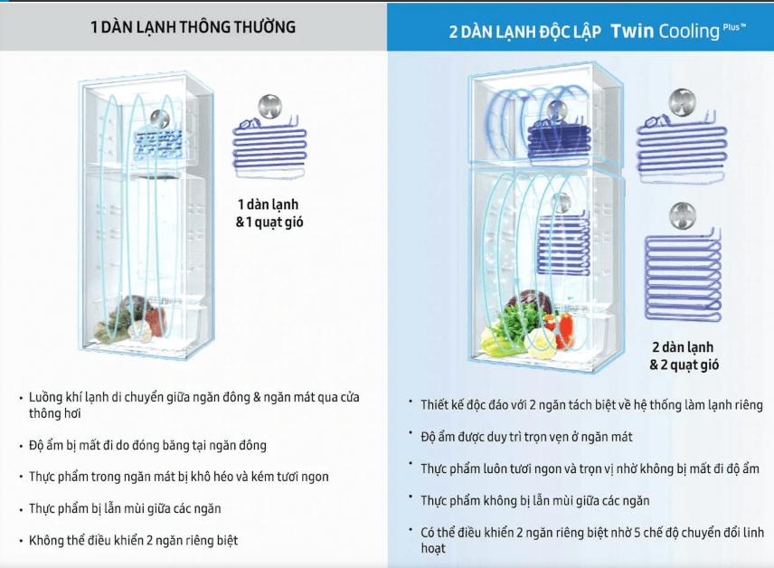 Tủ lạnh Samsung RT29K5532BU/SV Inverter 300L