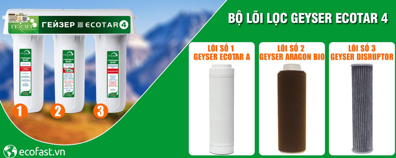 Thay lõi lọc nước Geyser Ecotar A made in Russia