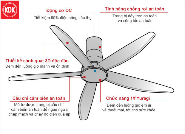 Quạt trần KDK T60DW màu xám bạc, 9 cấp độ gió, động cơ DC